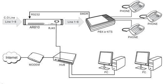 x8无人机内部电路图